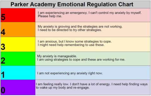 parker-academy-emotional-regulation-chart